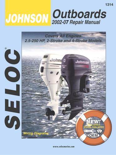 28 Hp johnson outboard manual