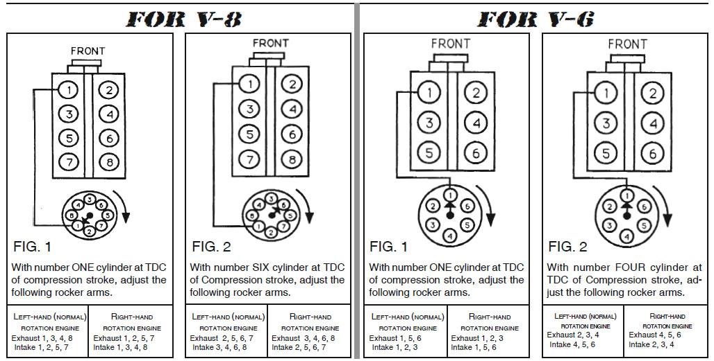 V V on 3 1 V6 Engine Diagram