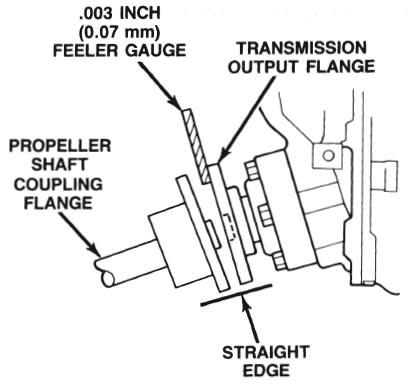 Inboard Engine Alignment