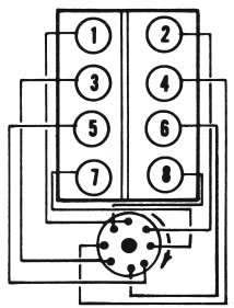 gmv8rh marine engine firing order ebasicpower spark plug wiring diagram chevy 350 at soozxer.org
