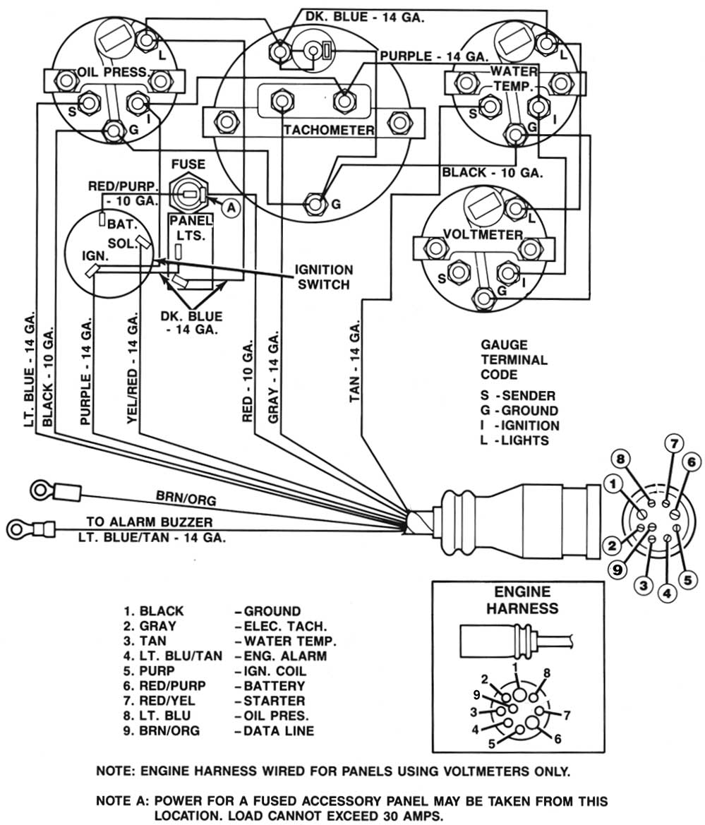 Instrument Panel Harnesses on omc tachometer wiring diagram