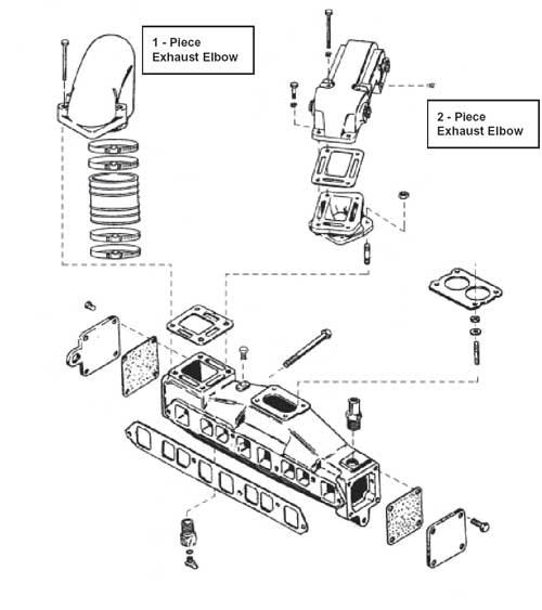 help 1988 sx-17 glastron