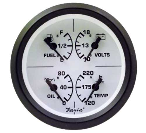 Combination Gauges on