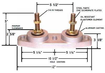 Motor  Mount  measurements