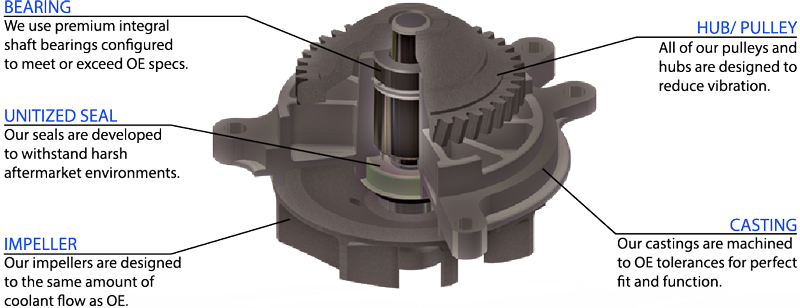 How  our  marine  pumps  are  built