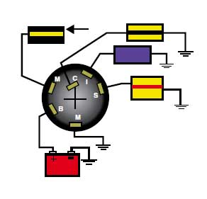 push to choke ignition switch wiring diagram mercury push to choke ignition switch wiring