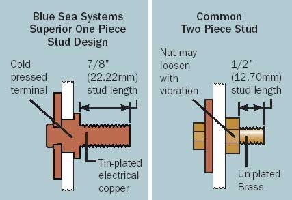 Blue Sea Systems Superior One Piece Stud Design